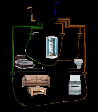 climatiseur maison murale