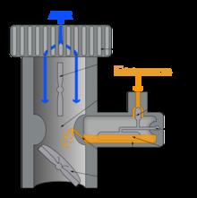 gaz de climatisation automobile